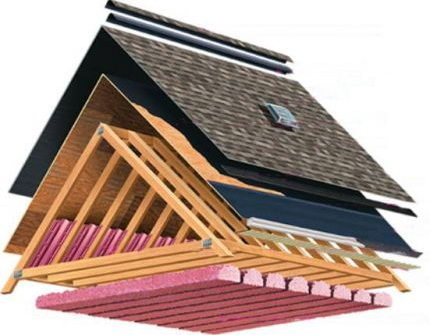 wood-roofing-fort-collins